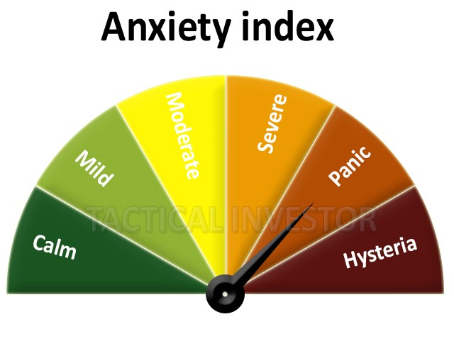 Stock market crash anxiety index