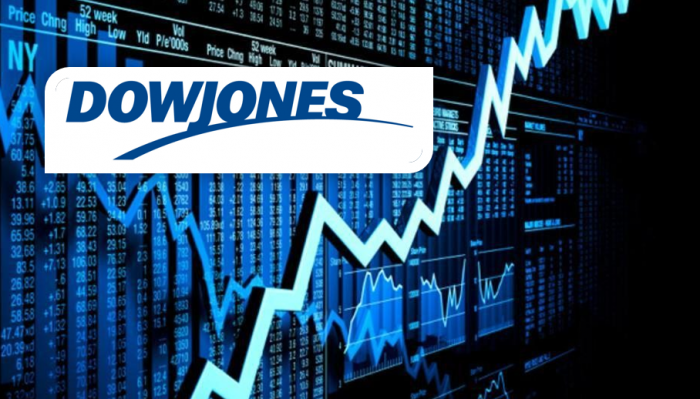 Dow Jones predictions